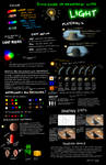 Guide to Painting with Light