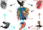 MH Tri-Fusions - Yian Daoracrus
