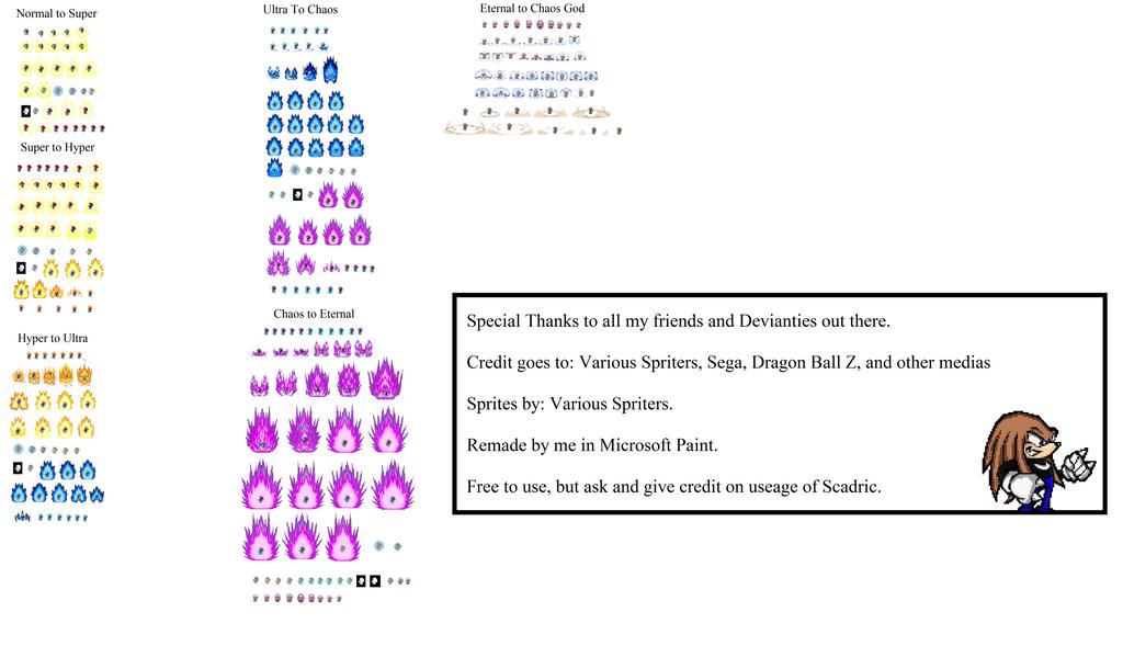 All Modern Scadric's Super Forms. by Scadric1