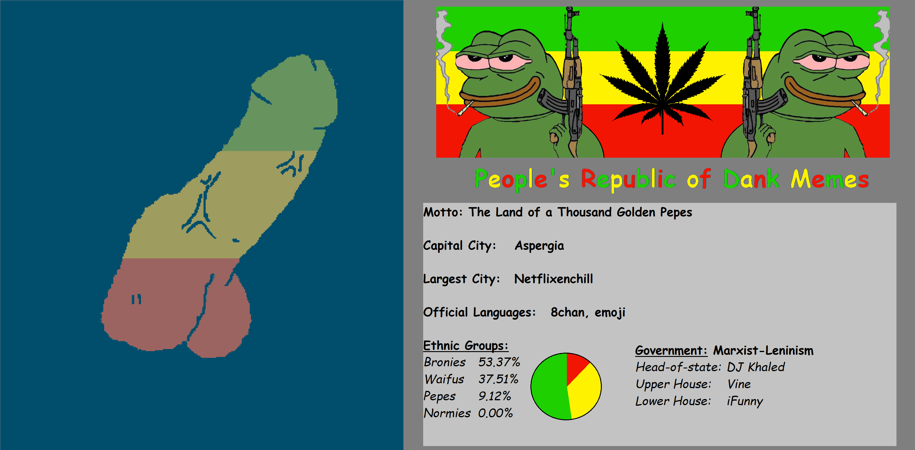 the_people_s_republic_of_dank_memes_by_deviantsock d9sjjbe the people's republic of dank memes by deviantsock on deviantart