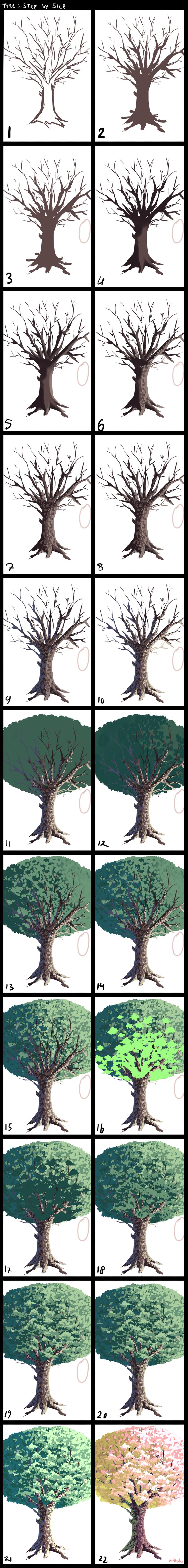 Tree : step by step by craytm