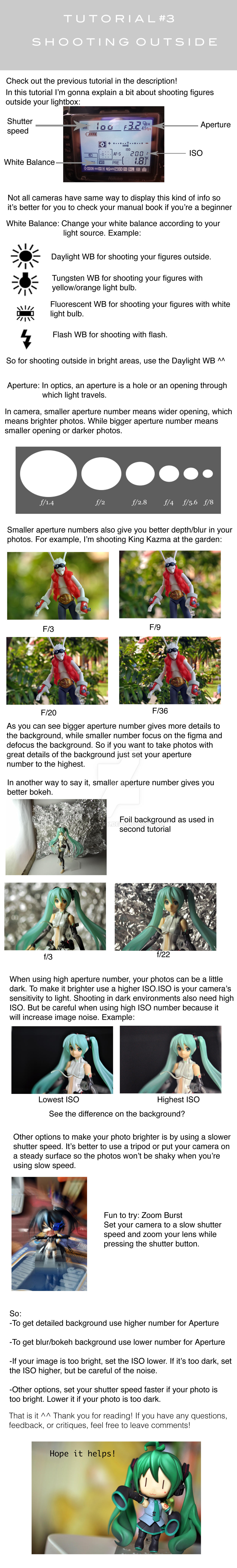 Figure Shoot Tutorial 3 by nikicorny