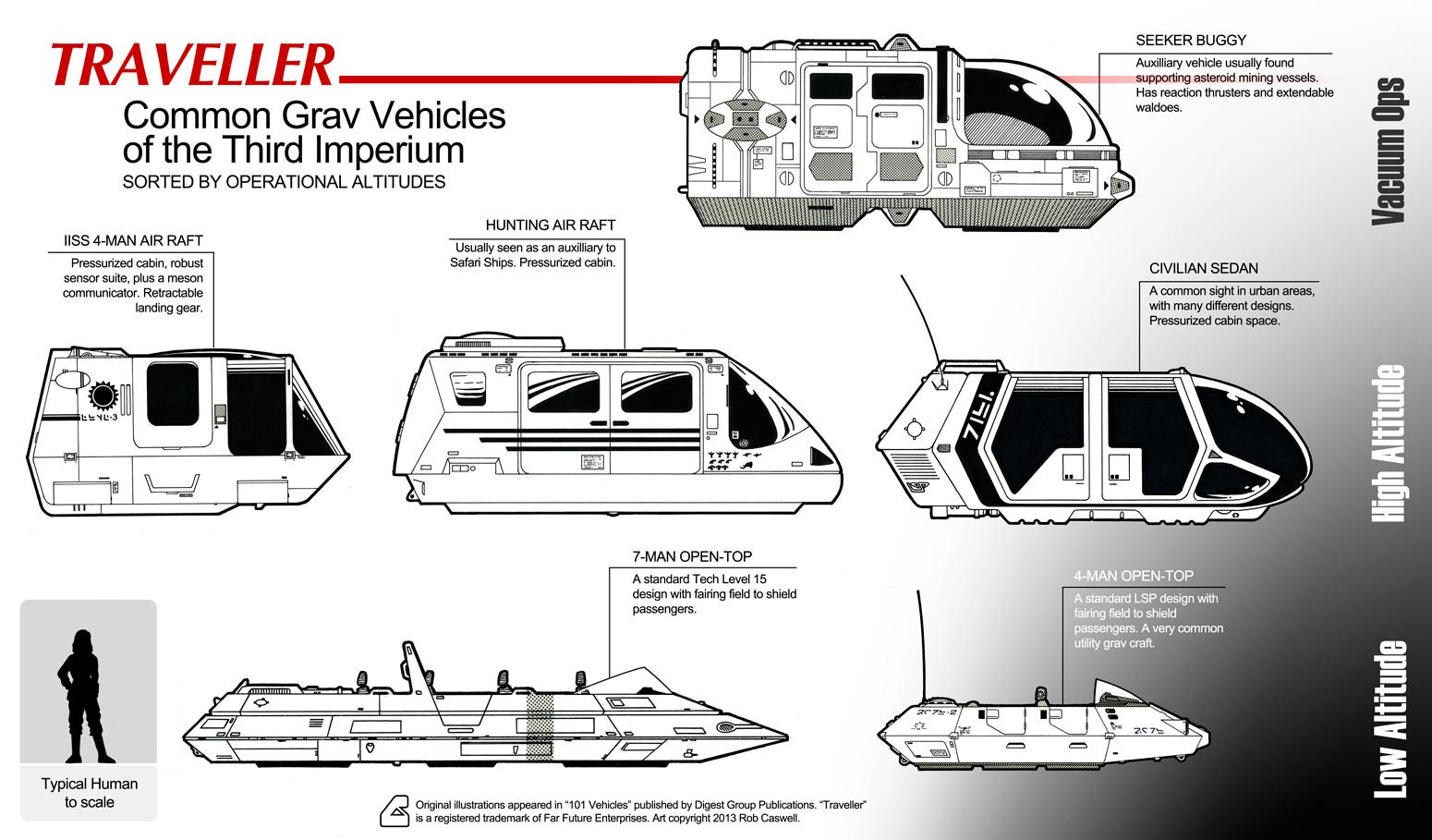 Traveller Air Rafts