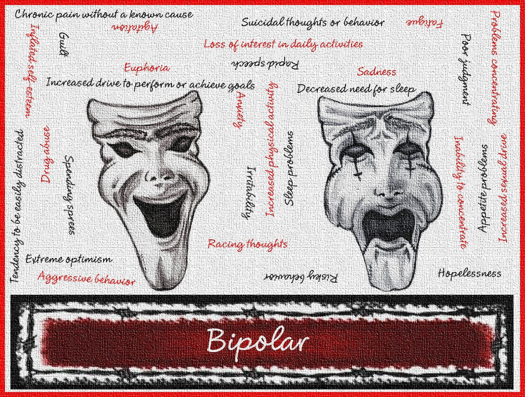 Bipolar by Vancoors