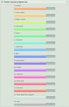 Pastel progress bars (custom widgets)