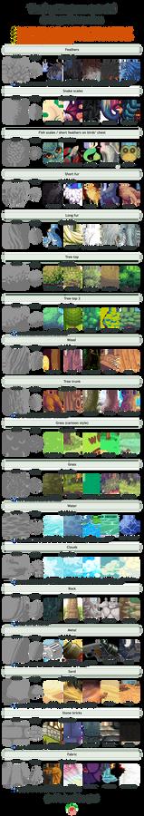 Pixel art tutorial - shading / textures + examples