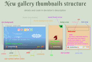 New gallery thumbnails structure by UszatyArbuz