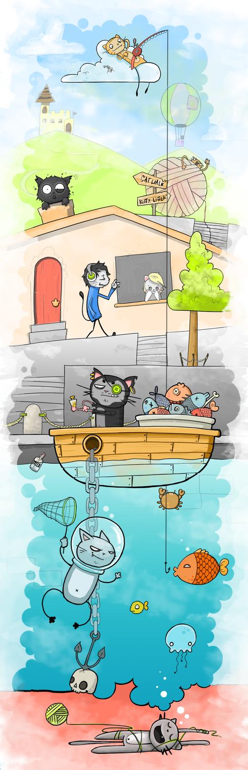 Cat S Sim Zweite Karte Einlegen Wo