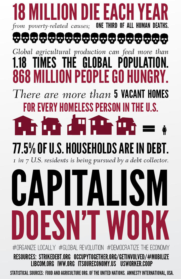 Capitalism doesnt work by ztk2006 on deviantart capitalism doesnt work by ztk2006 pooptronica Gallery