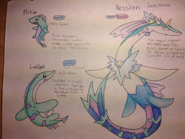 Plizio,Lochlord and Nessiren (water starters) by SkepticOwl