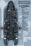 Lantallian GX-Class Exec. Transport