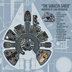 The Saracen Saber by boomerangmouth