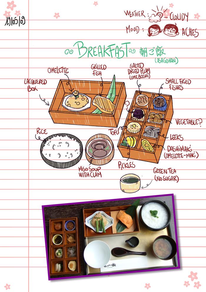 009 Breakfast by yllya