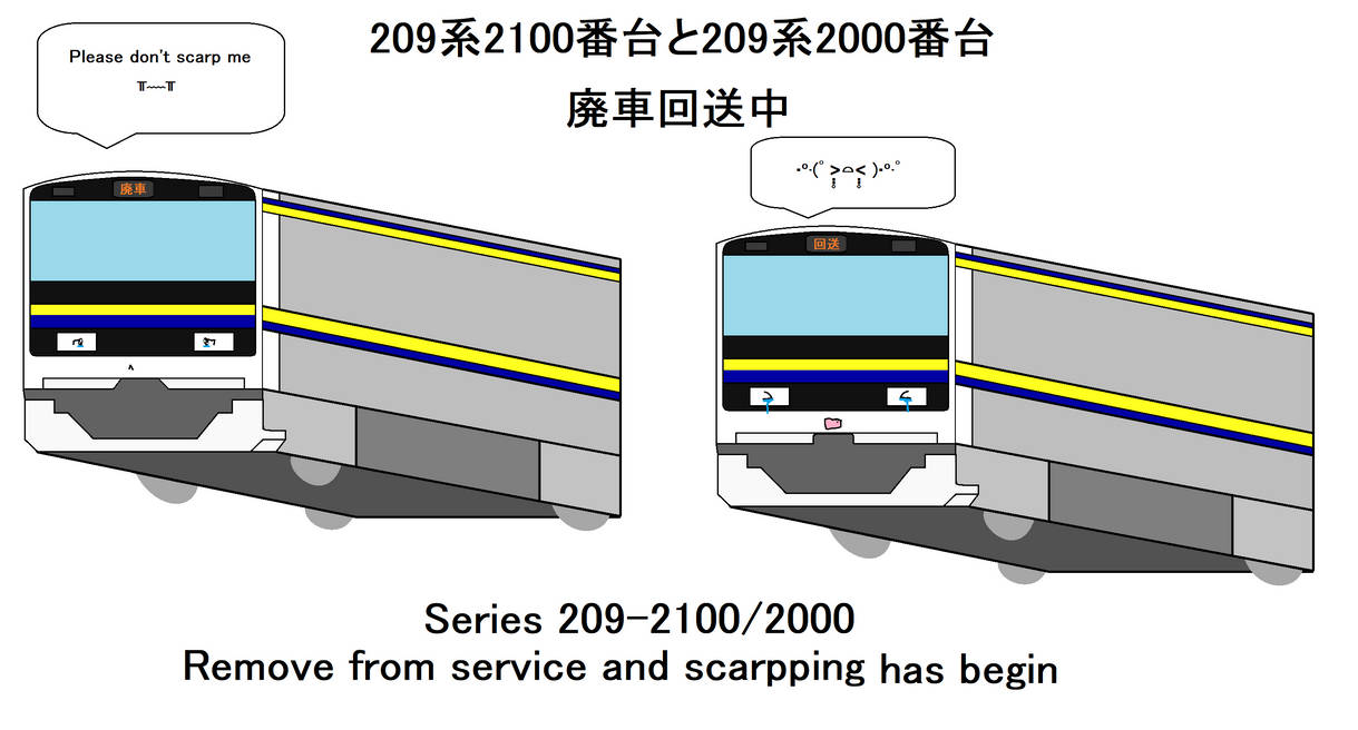 Series 209-2000,2100 (WIP)
