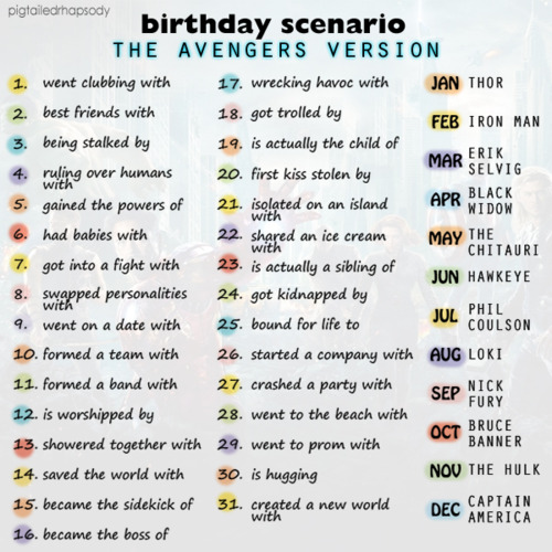 Birthday Scenario - Avengers Edition by LJ-Todd