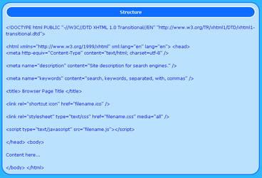 Webdesign Tutorial 1 by MikariStar