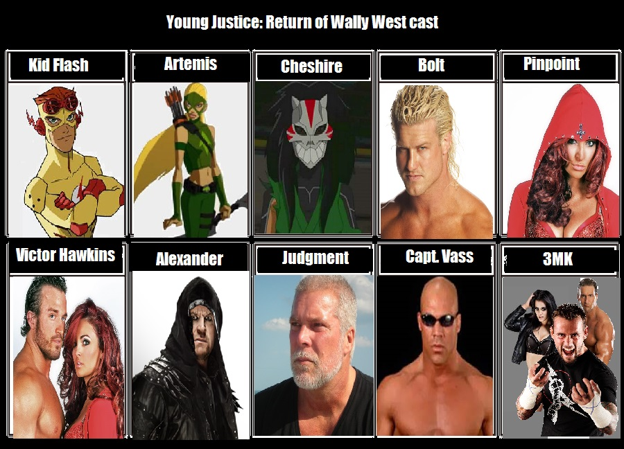 Young Justice Return of Wally  Young Justice Artemis And Wally