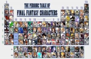 FF CHARACTERS by finalfantasyfreak9