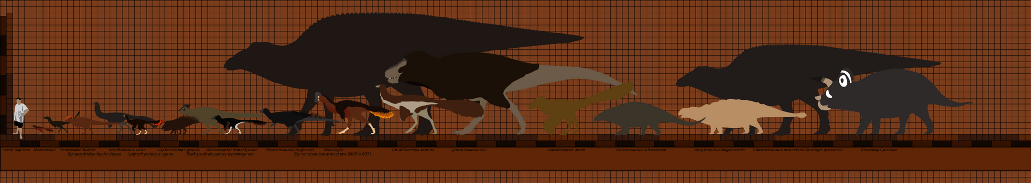 hell_creek_dinosaurs_by_paleop-d9pvmve.png