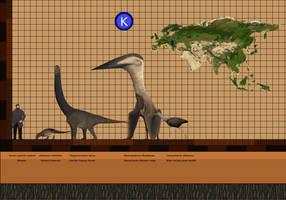 Hateg Island Fauna and Gargantuavis by Paleop