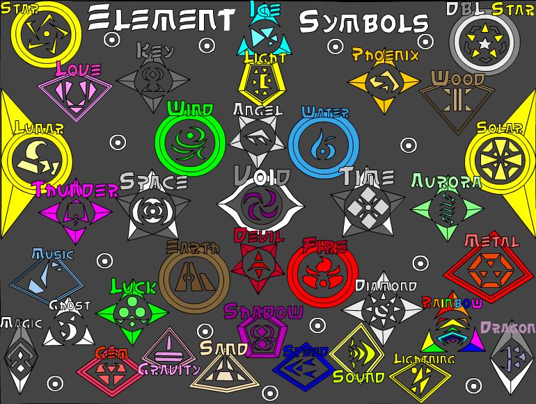 All Elements Of Art : Element symbols by pizaru chu on deviantart