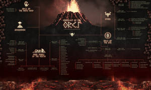 Genealogy of the Orcs of Middle-Earth