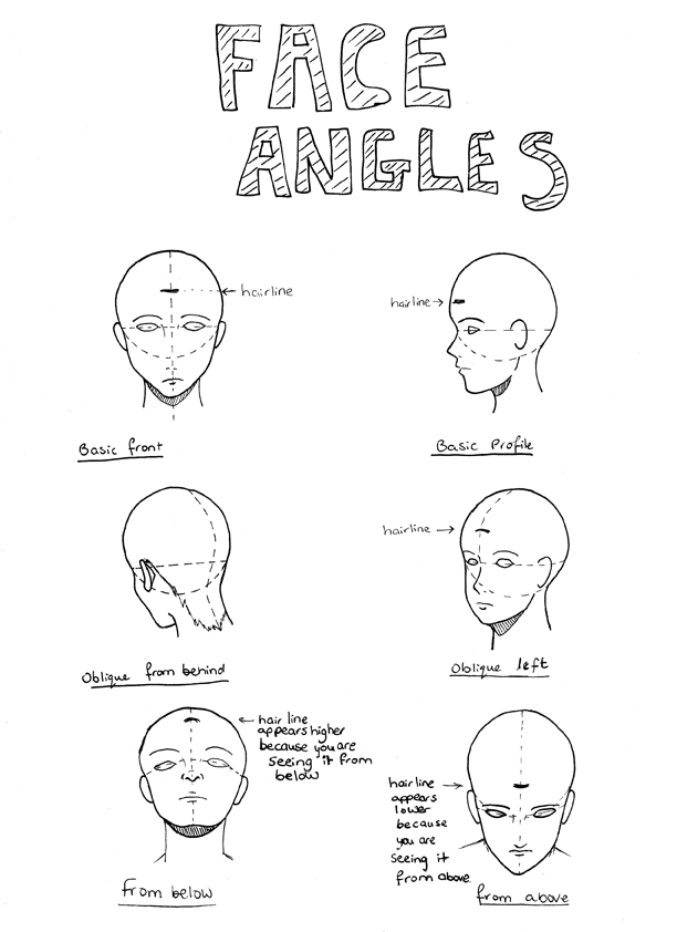 Manga Face Angles By Naruto Rendan