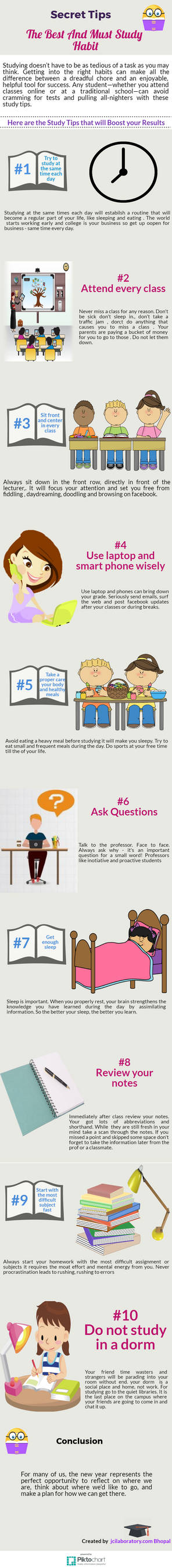 Secret Tips The Best And Must Study Habit