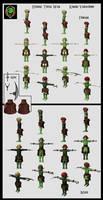 Hyrule TW: - Kokiri Variations by UndyingNephalim