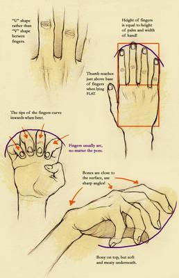 mini hand tutorial