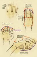 mini hand tutorial by nk-chan