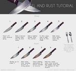 Steel and Rust Tutorial