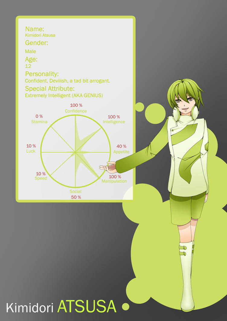 Guu - Kimidori Atsusa by SapphireRhythm
