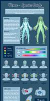 Nixen - Closed Species Guide