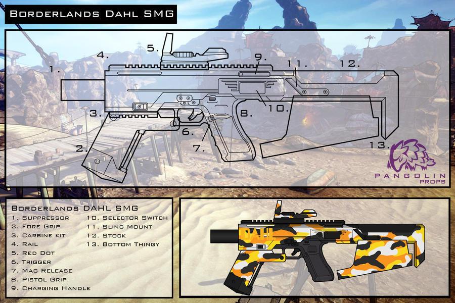 Blue Print: Borderlands 2 Airsoft gun (DAHL) by Stoops-a on