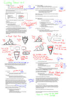 Cosplay Tutorial Pt 1 'Starting Off' by CrossRage