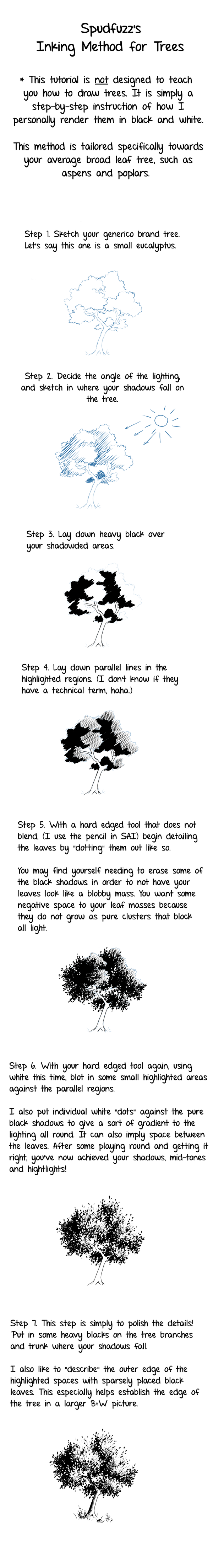 Inking Trees Tutorial by Spudfuzz