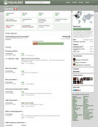 Equaldex Region Page by danlev