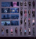 Thumbnails and Female Character Tests