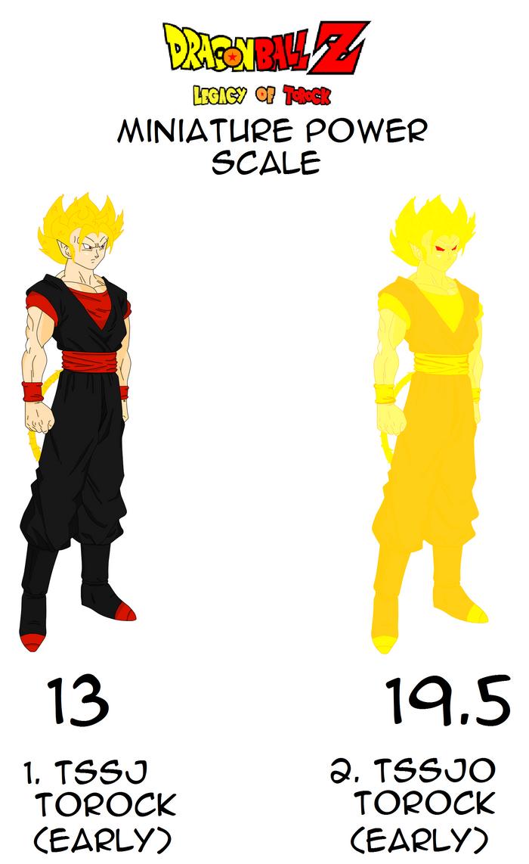 Power Scale 1- TSSJ/O Torock (Terror Saga/Early) by Zelnodi