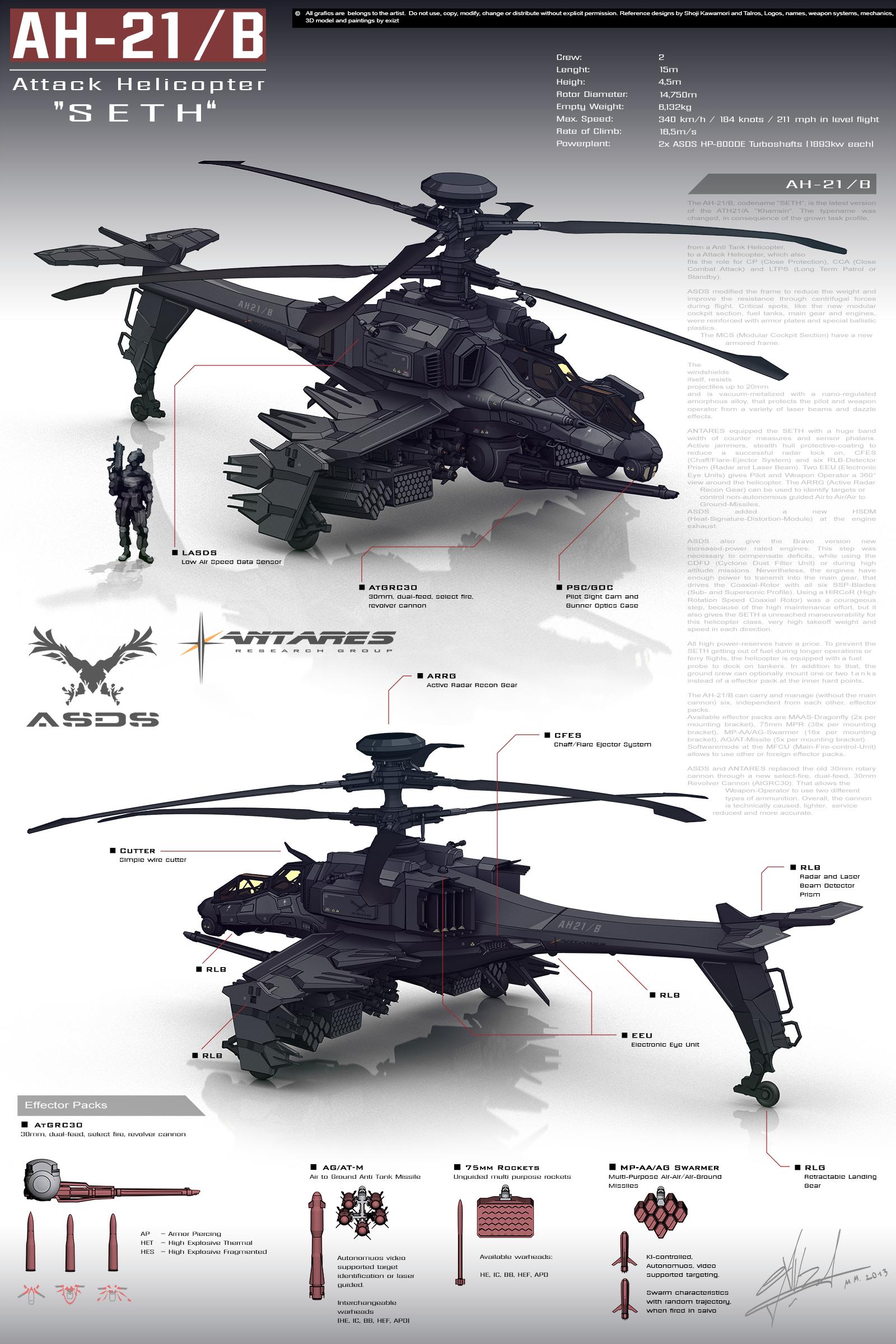 AH-21/B - Seth by exizt