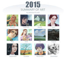 2015 Summary of Art Meme by AdriennEcsedi