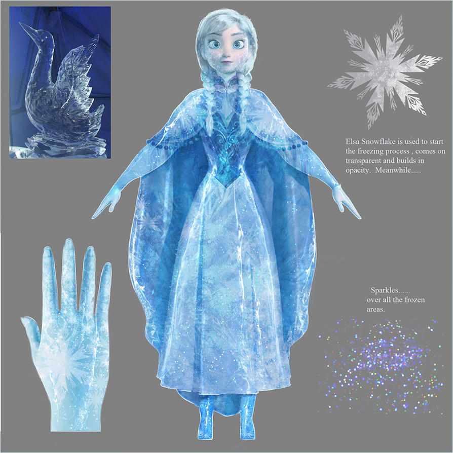 Iced Anna Concept Art by JoshuaOrro on DeviantArt