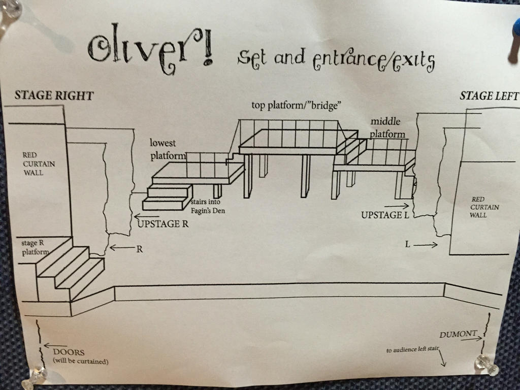 Oliver set blueprint by joshuaorro on deviantart oliver set blueprint by joshuaorro malvernweather Images