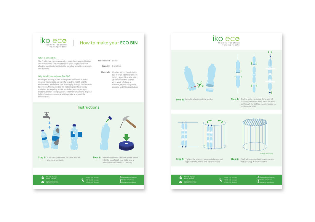 Eco Bin toolkit by DreamAboutStars