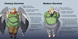 OC: Comparing the Garmines