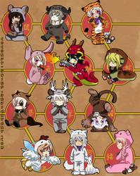 AoHC : Zodiac by Coconut-Thief