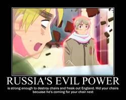 Hetalia Poster: Russia's Power by kkcfan101