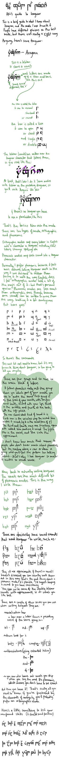 A Guide to Tengwar by Akinyi-Mojiko