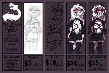 2020 Commission Prices